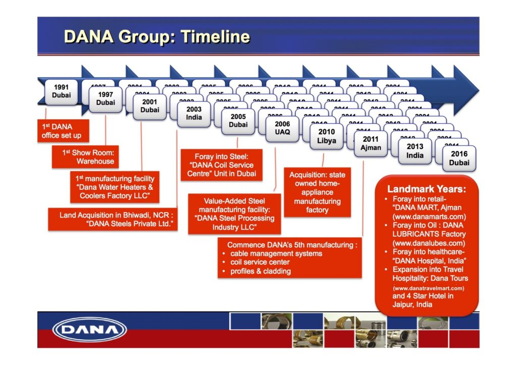 dana group uae steel oil manufacturer timeline