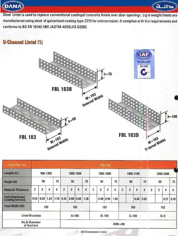 Steel Lintels | Dana Group:-A well established group of companies